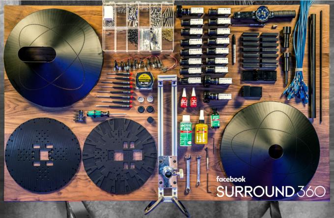 360 Surround parts
