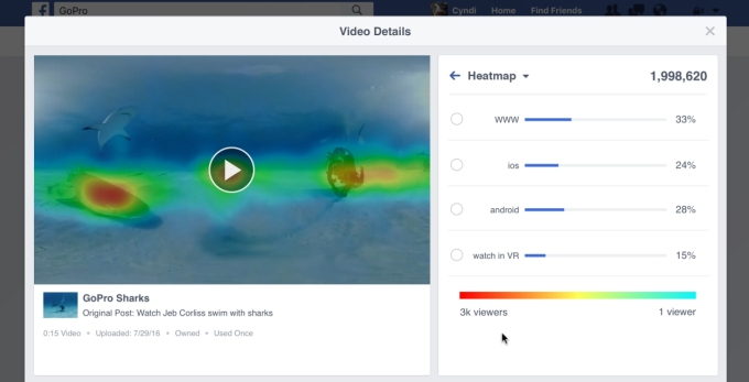 publisher-tools-heatmap1