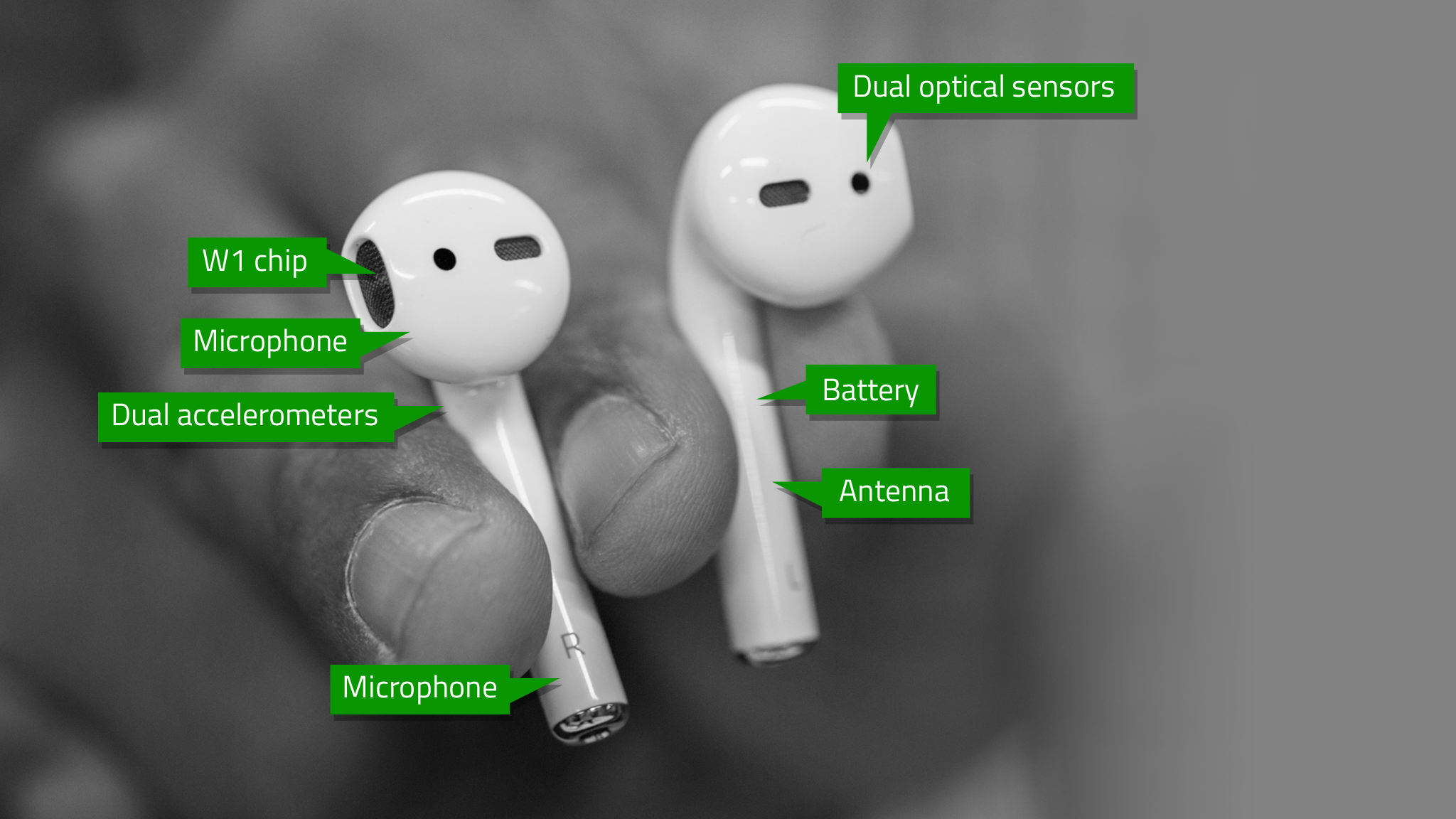 airpods-annotated