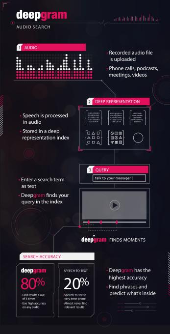 deepgram_infographic