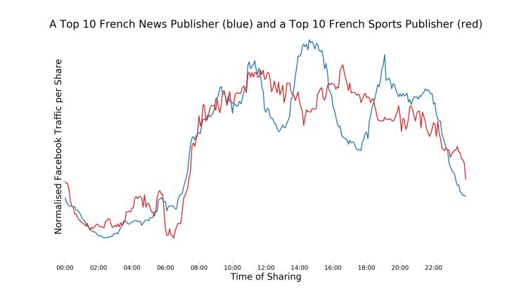 FrenchNewsAndFrenchSports-1
