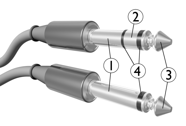 Such a simple design, but so powerful. The sleeve (1) is ground. The tip (3) carries one data signal, and the ring (2) carries another. On headphones that include a microphone, manufacturers simply include another ring. The isolating grommets (4) help ensure isolation between the different data channels.
