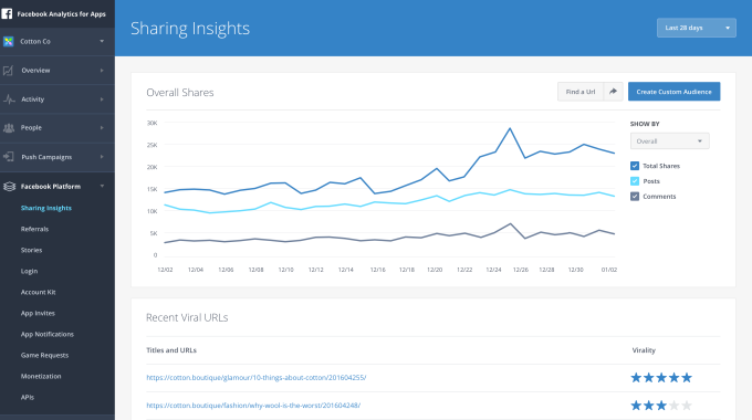sharing-insights-virality-feature