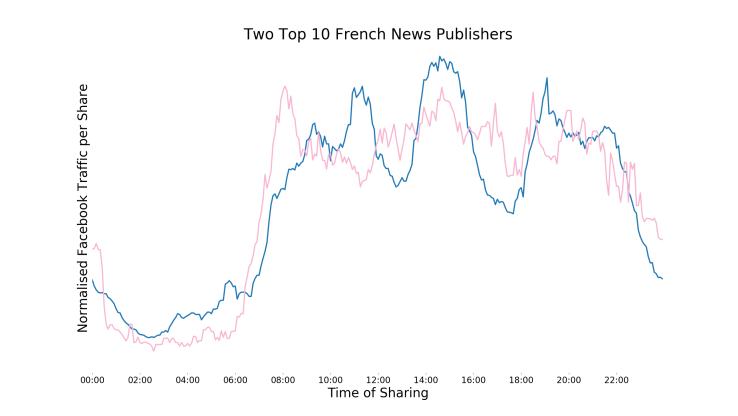 TwoLeadingFrenchNewsPublishers-1