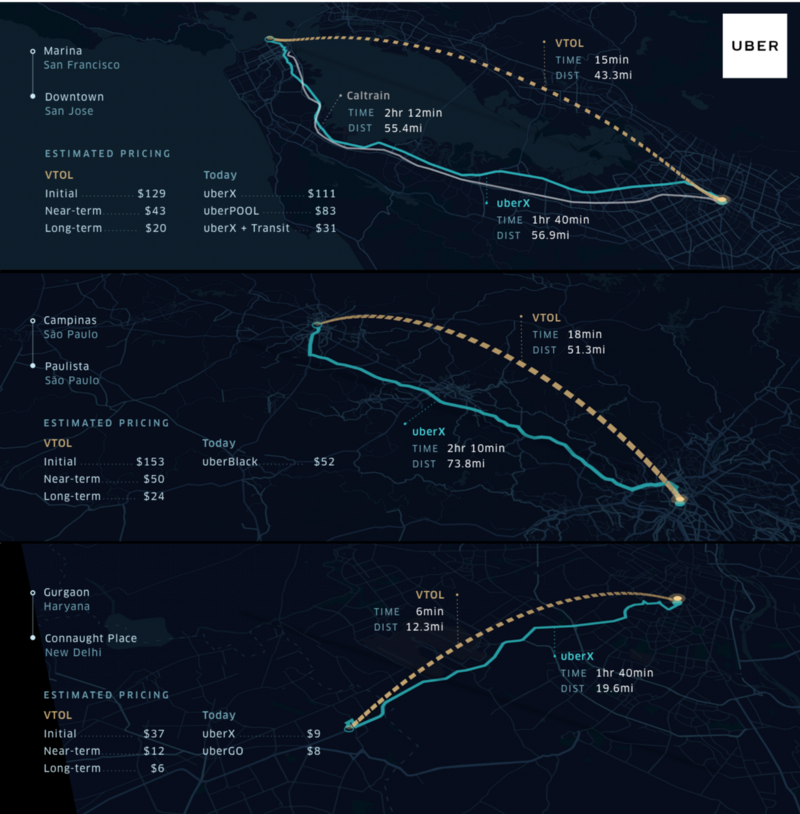 Uber's trip time projections for various cities with on-demand aviation.