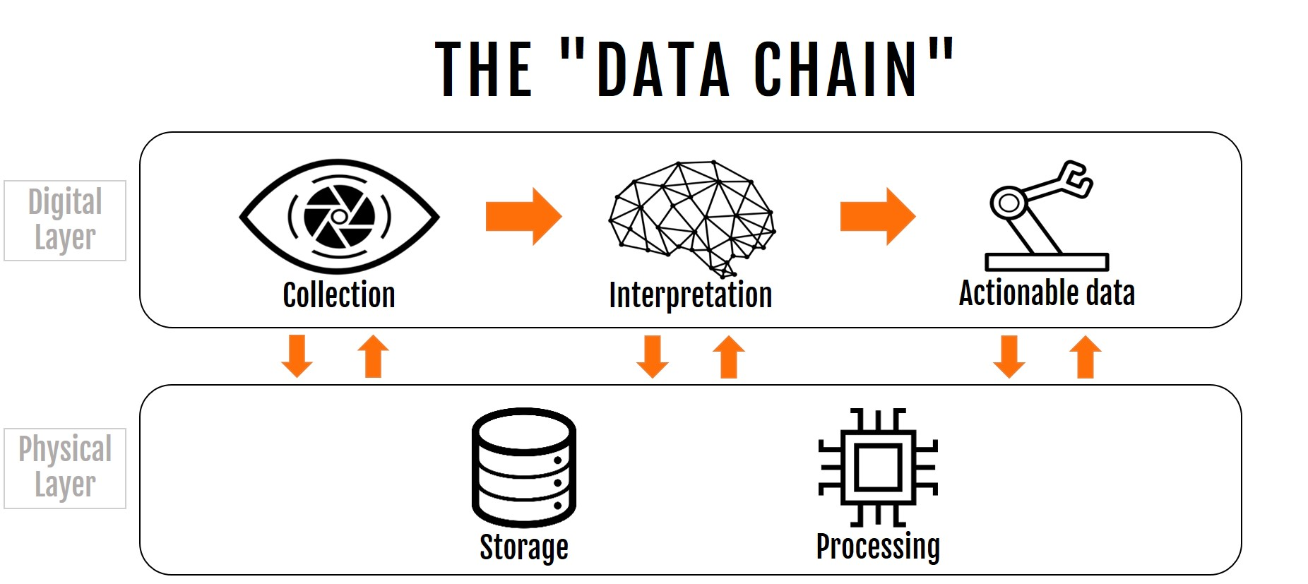 2-the-data-chain-3_no-logo
