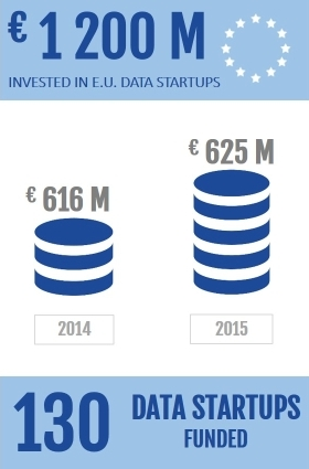3-investments-in-european-data-startups_no-logo