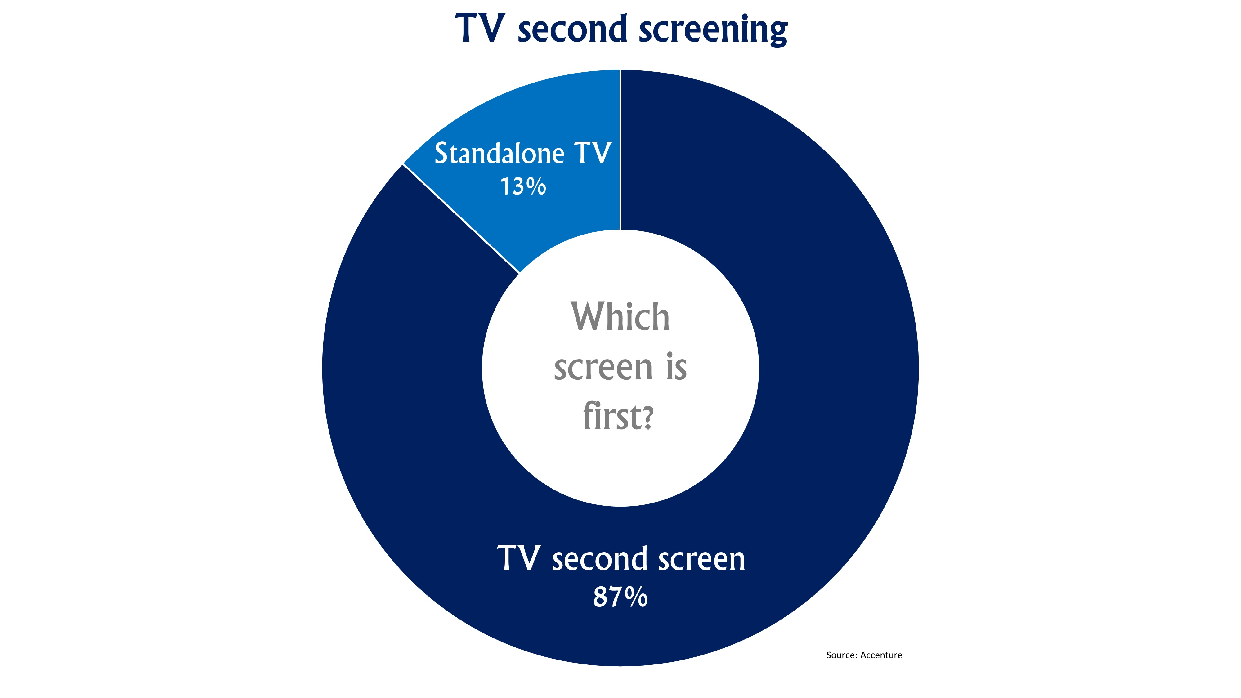 tv-second-screening