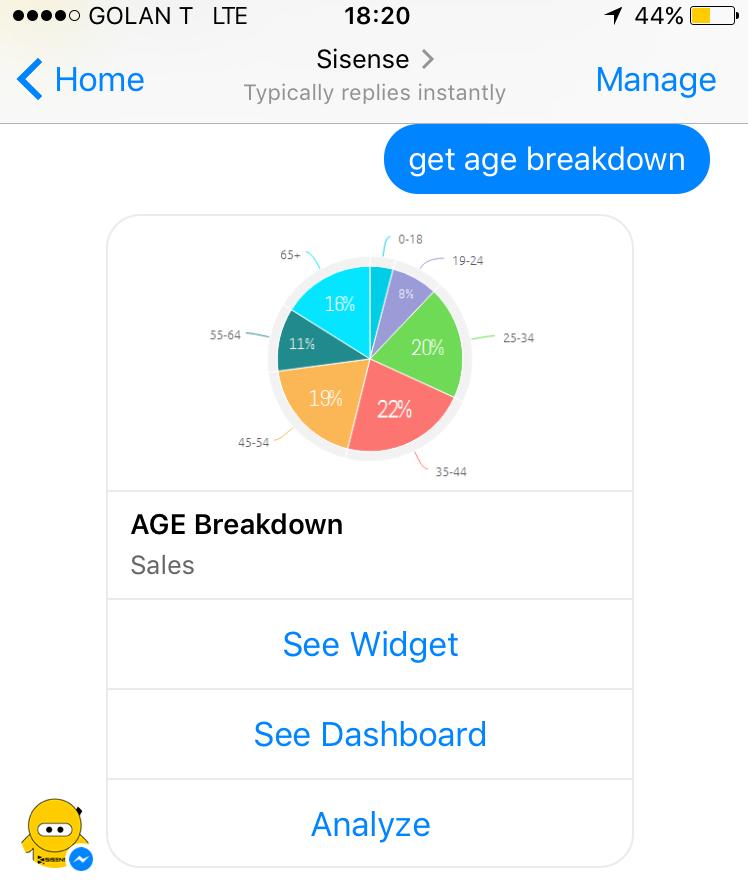 Sisense announces bots for Slack, Skype, Facebook Messenger