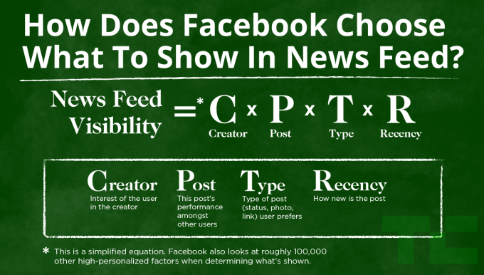facebook-news-feed-equation