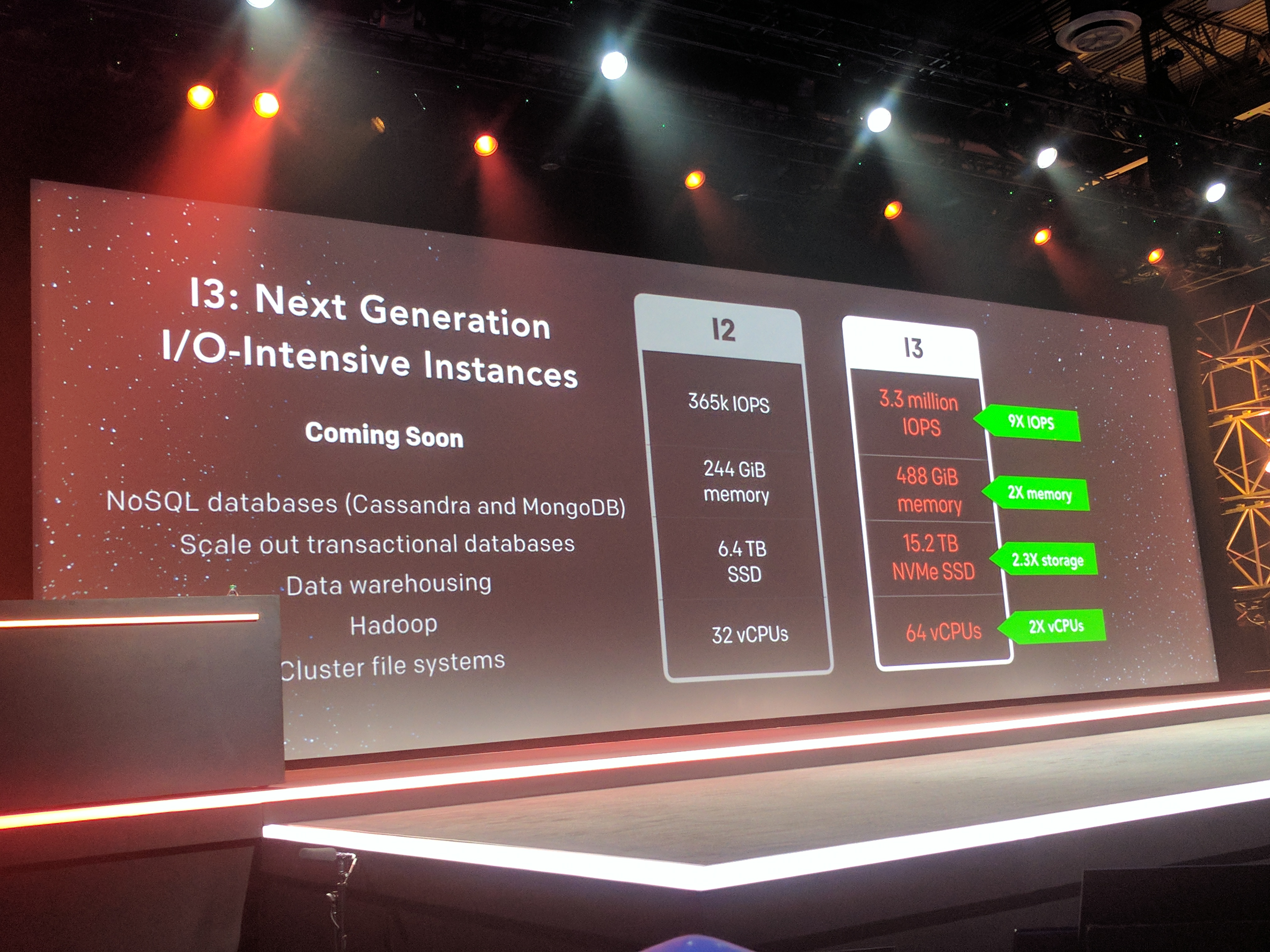 AWS gives developers larger instances to work with | TechCrunch