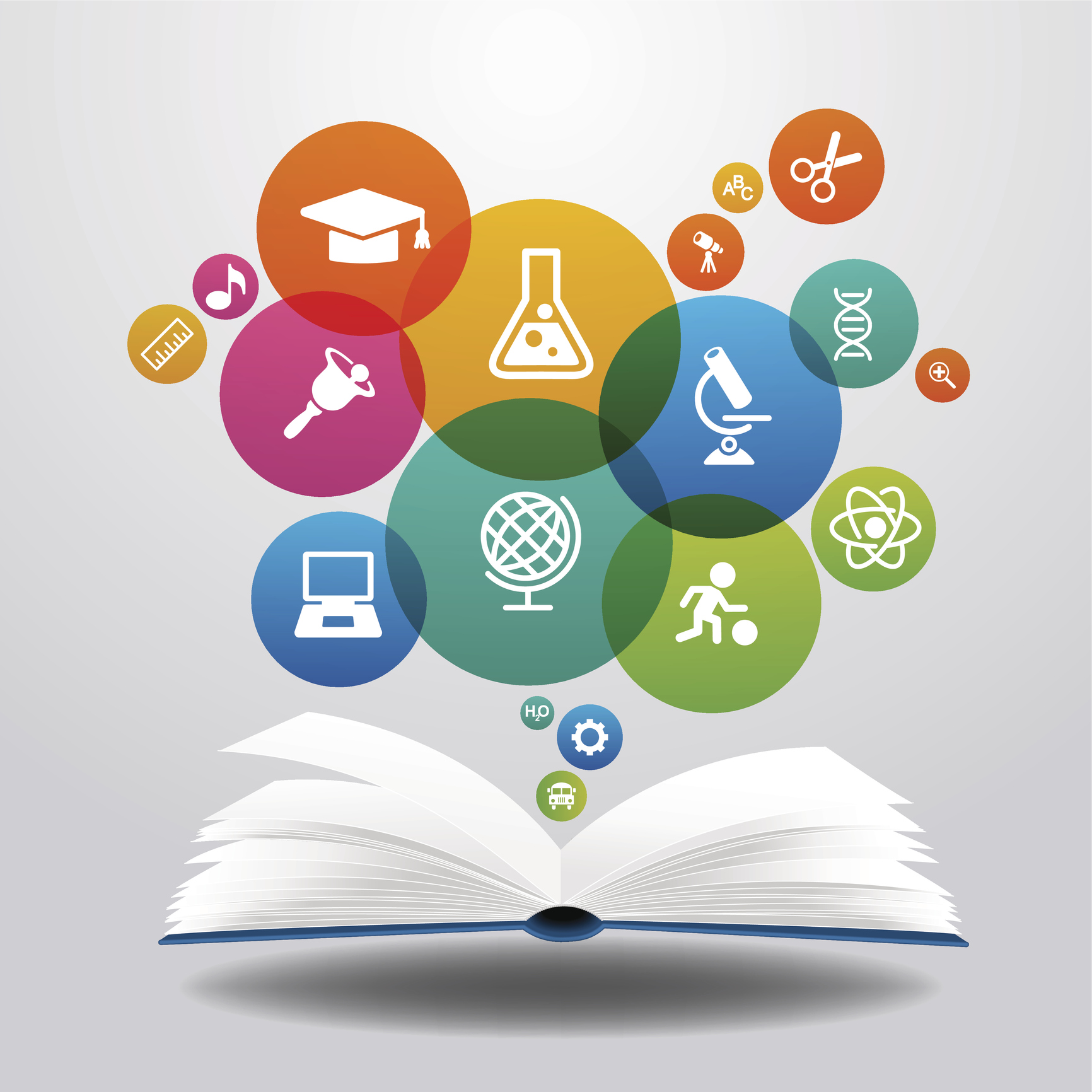 Broadening education investments to full-stack solutions sciencebook