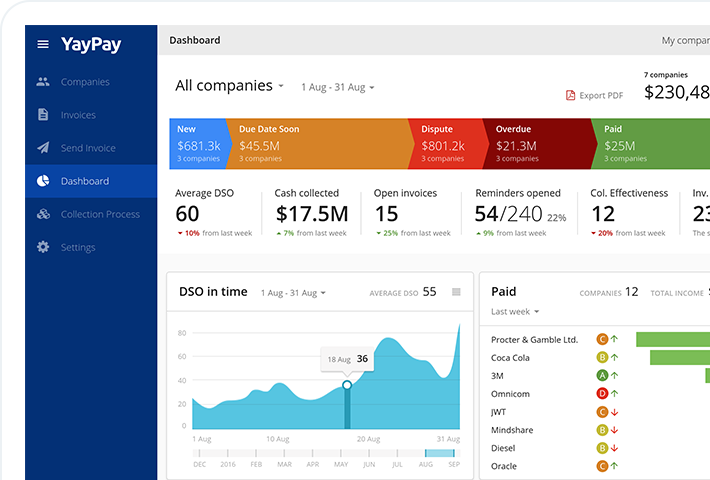 https://techcrunch com/2016/11/30/amazon-has-a-shiny-new-startup