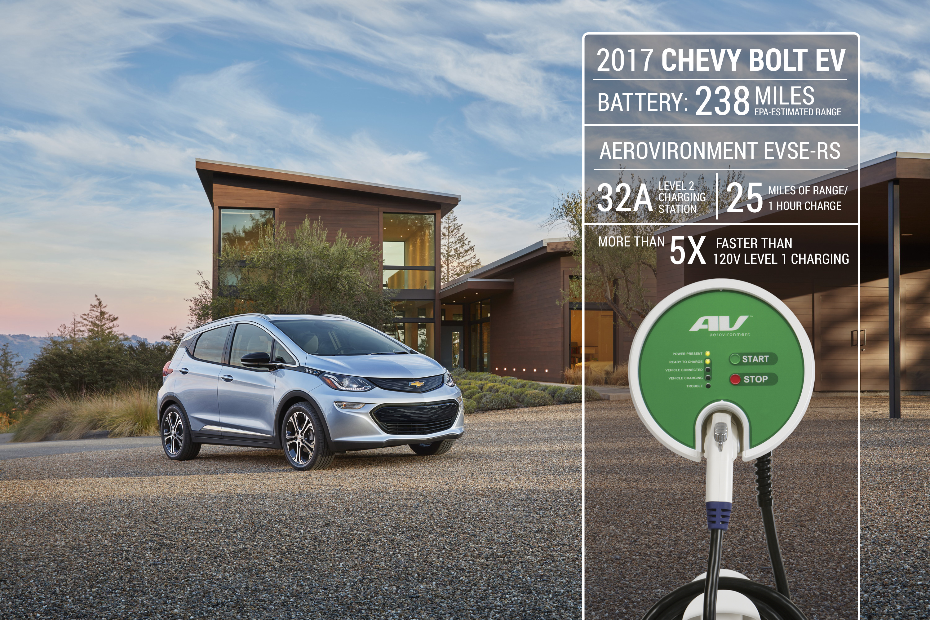 Charger Of The Chevy Bolt