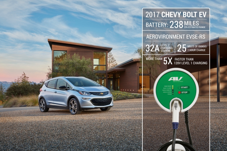 Chevy Bolt Aerovironment Charger