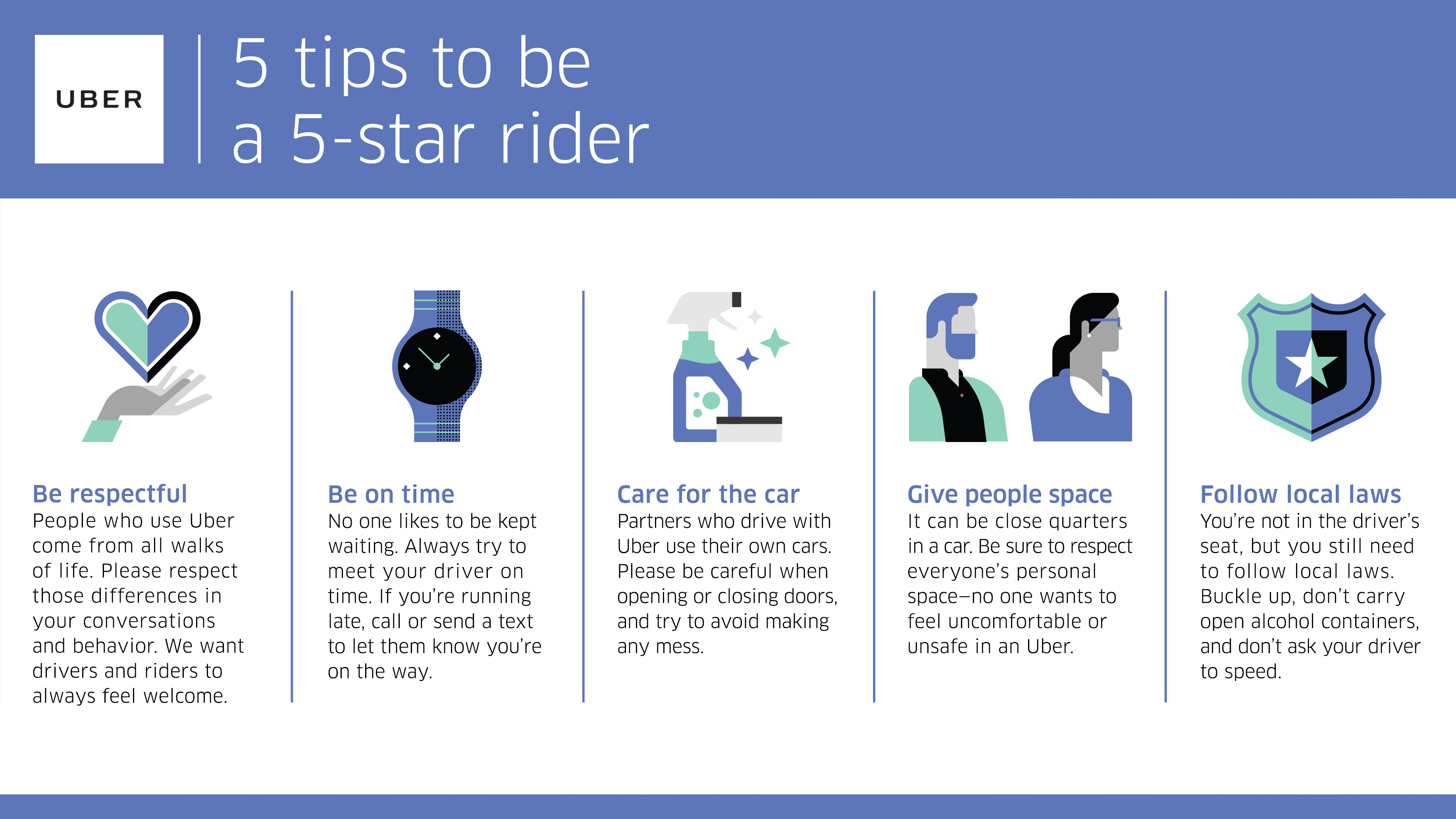 Uber's simplified rider policy in the form of tips for users.