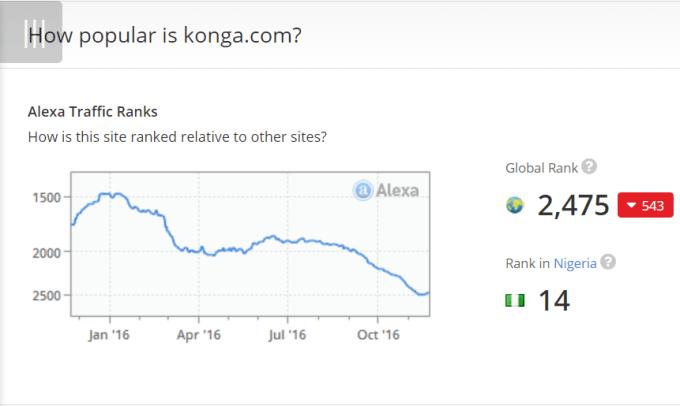 konga-alexa-2