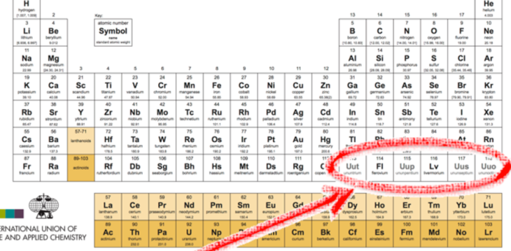 The periodic table gets four new official additions techcrunch the periodic table gets four new official additions urtaz Image collections