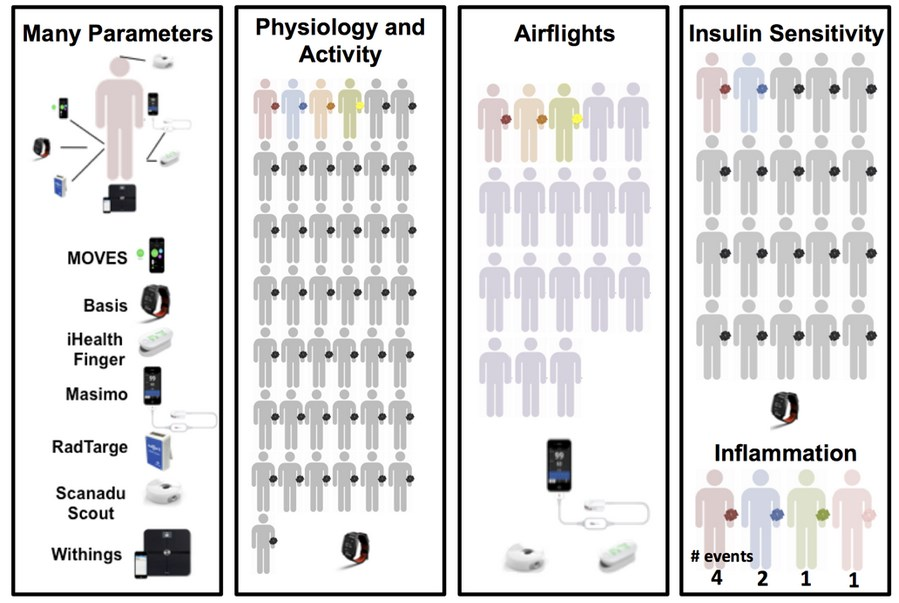 diagram_smartwatchhealth