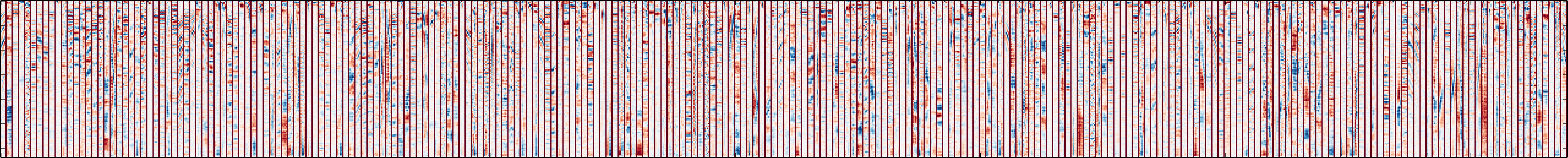 From this representation, we can see that a lot of the filters pick up harmonic content, which manifests itself as parallel red and blue bands at different frequencies. Sometimes, these bands are are slanted up or down, indicating the presence of rising and falling pitches. It turns out that these filters tend to detect human voices.