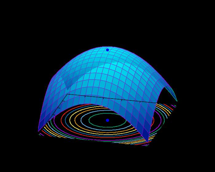 max_paraboloid-svg