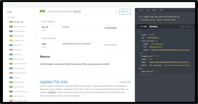 interactive-documentation