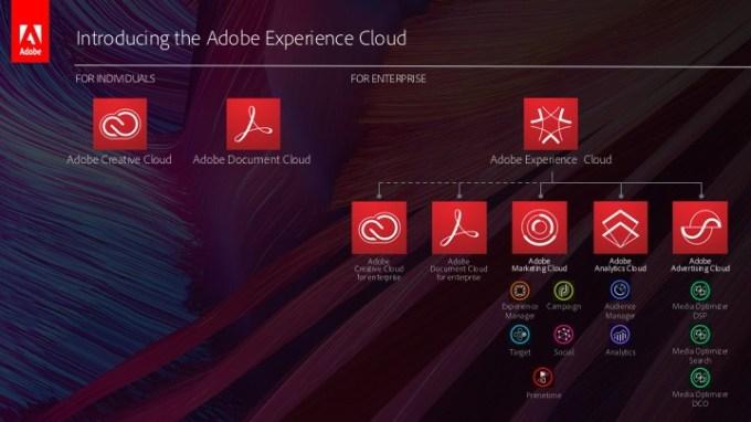 Adobe unifies its digital businesses on a single cloud platform