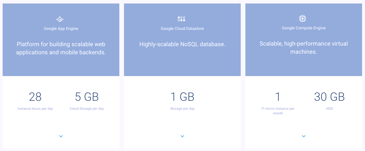 google s cloud platform improves its free tier and adds always free