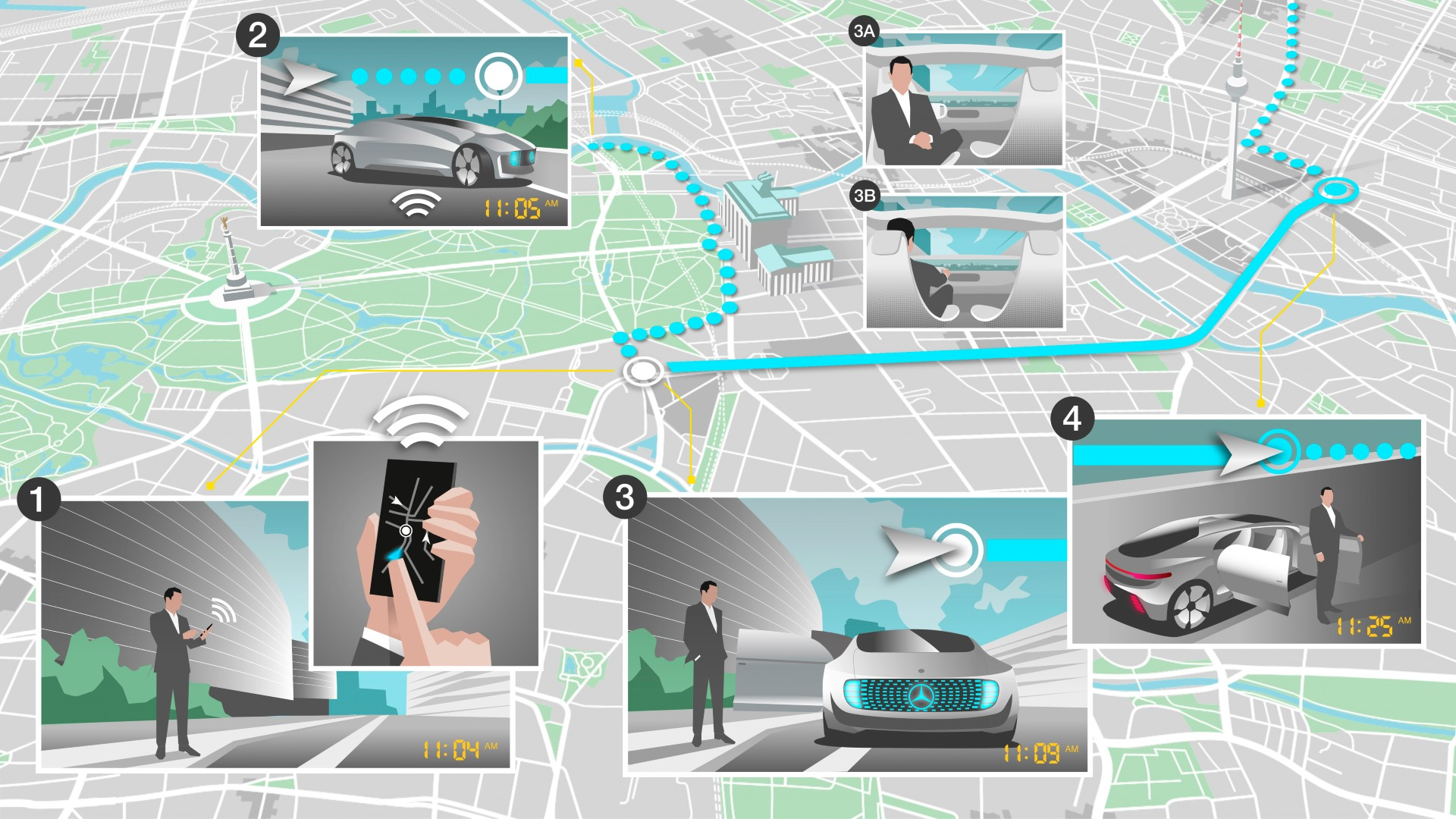 Autonomous vehicles from Daimler and Bosch