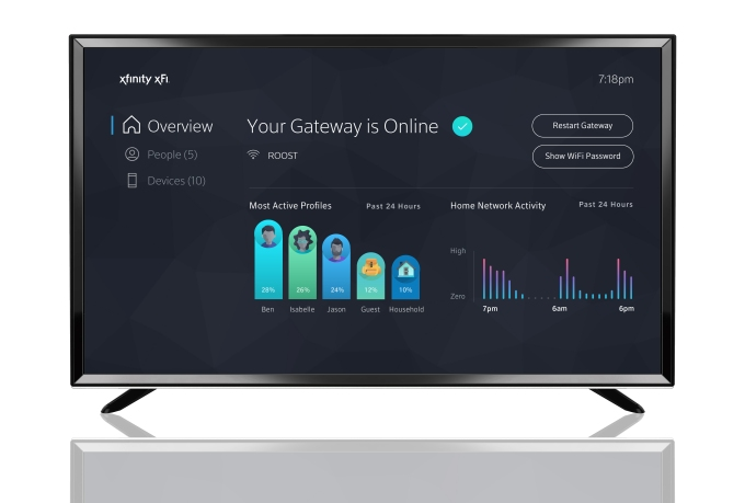 Comcast invests in mesh router maker Plume, launches Xfinity xFi for