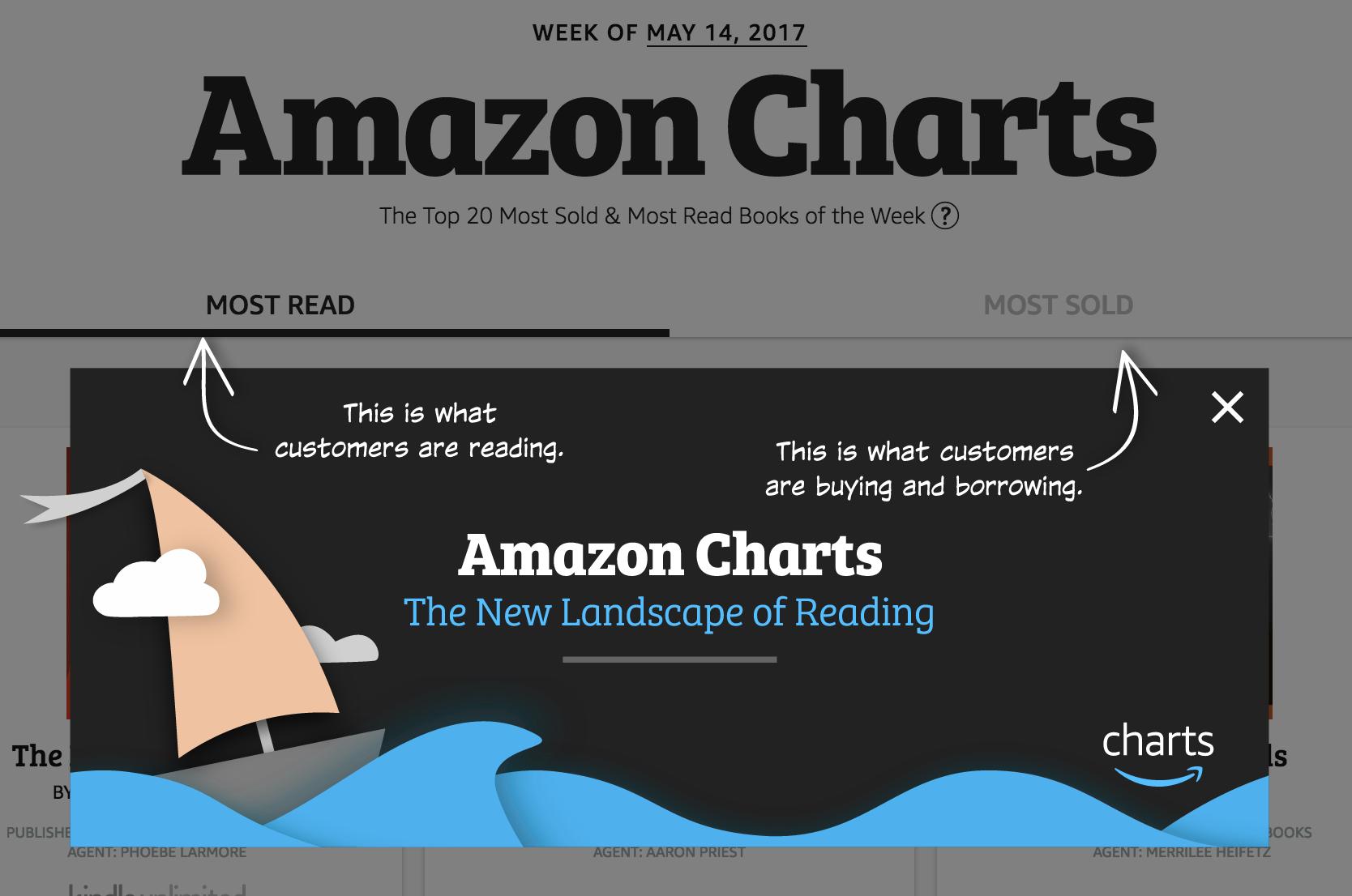 Amazon Charts, Amazon's new bestseller list, ranks titles by