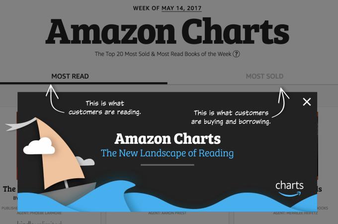 df79f2cd6 Amazon Charts