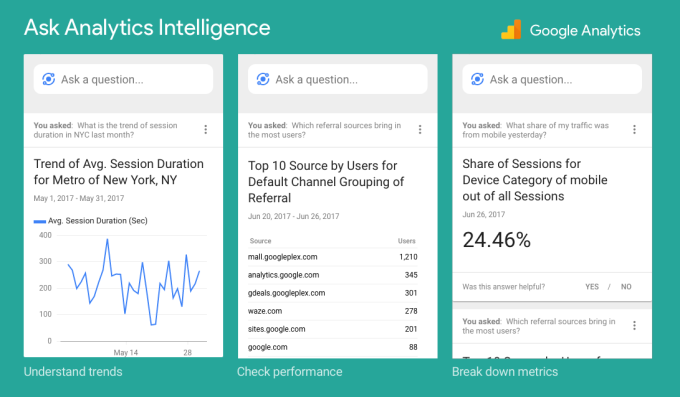 Google Analytics voice