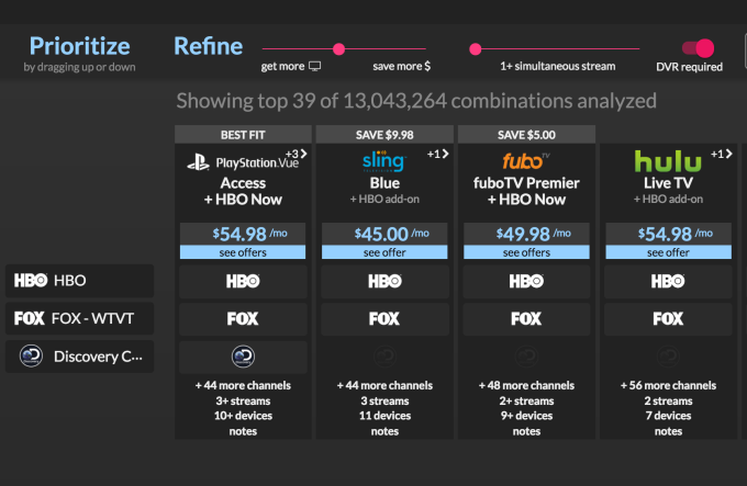 Best Tv Service >> Suppose Tv Launches A Service That Helps Cord Cutters Find The Best