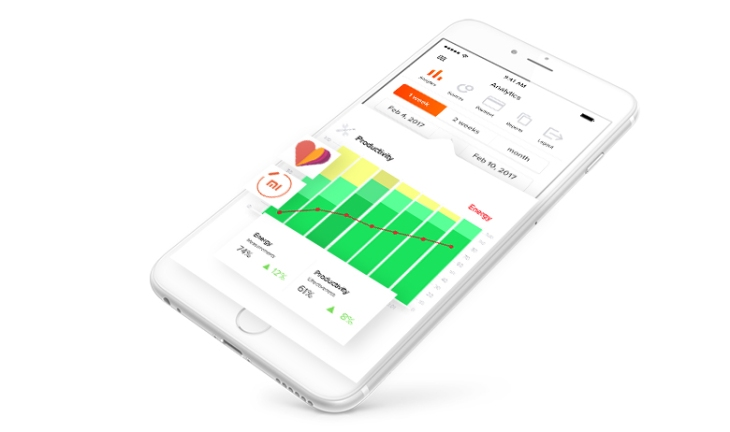 Welltory packs a lot of science into its app to measure your