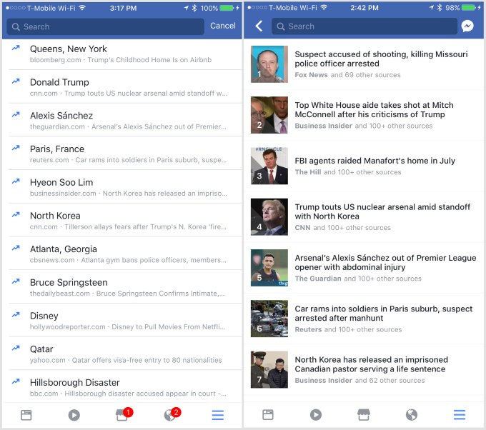 Facebook Is Rolling Out A Trending News Section On Mobile