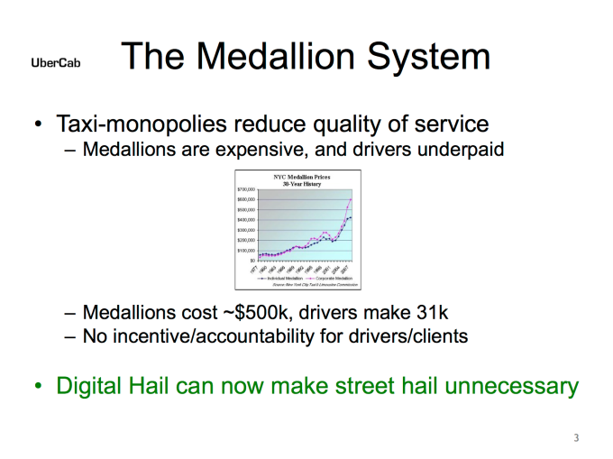 Here Is Ubers First Pitch Deck Techcrunch
