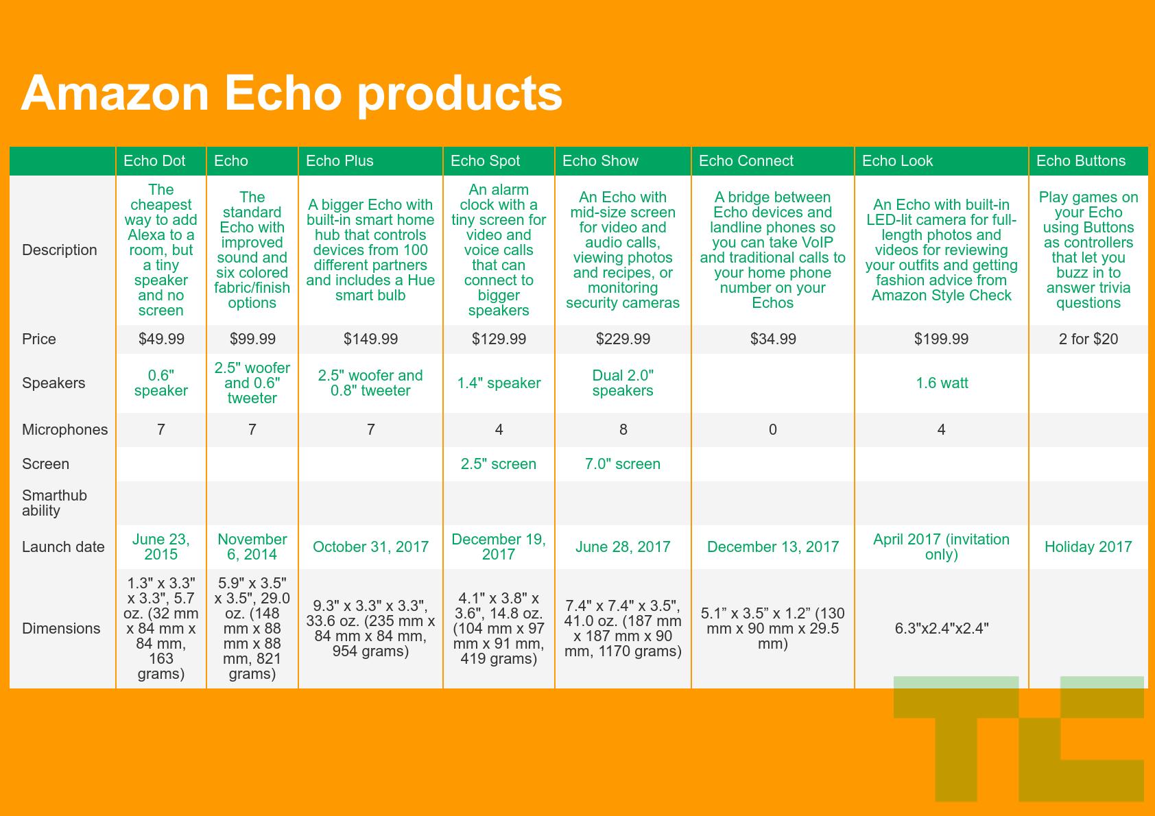 The brilliance of Amazon's Echo sh*tshow | TechCrunch