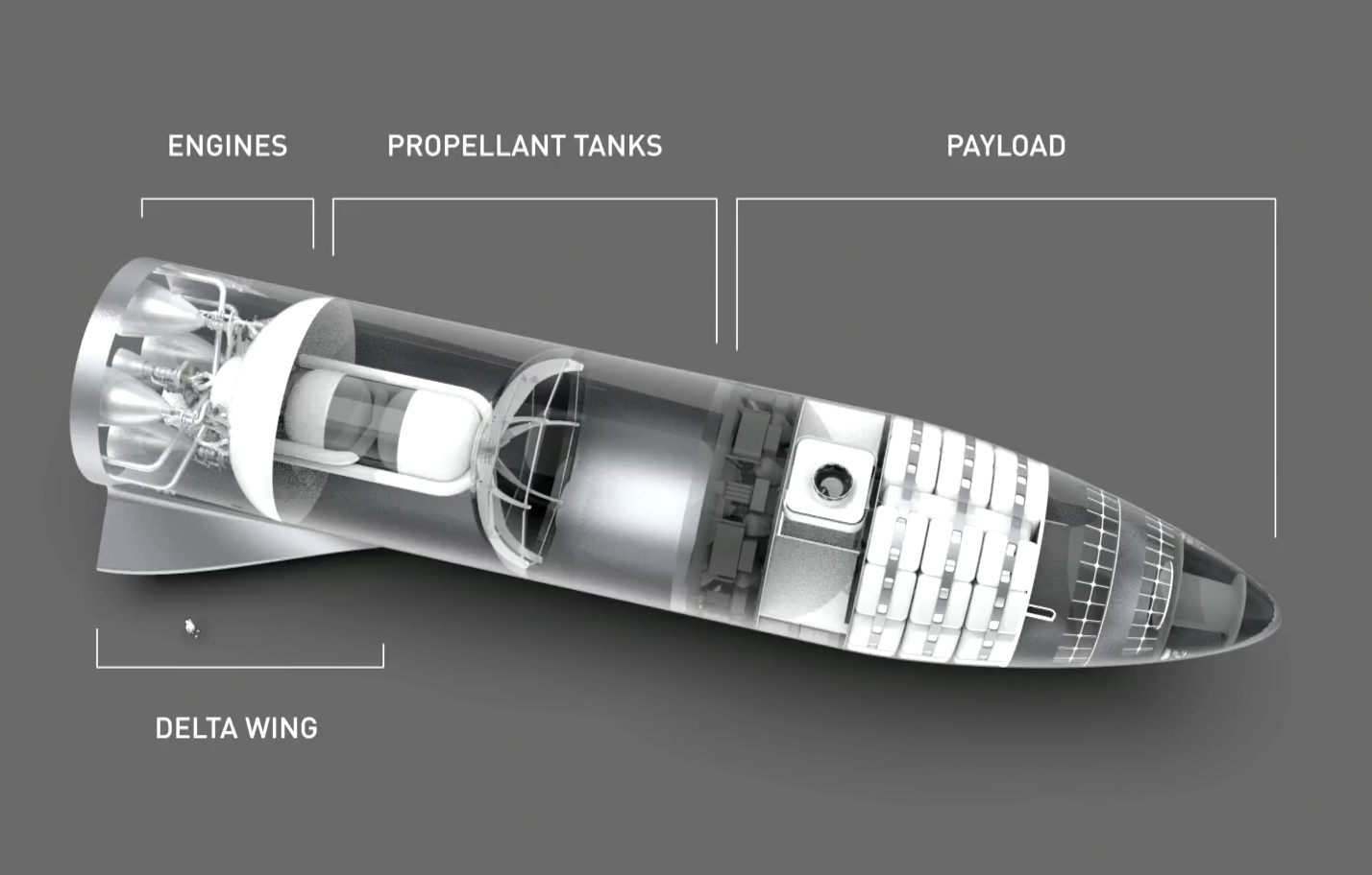 SpaceX to build its massive BFR in Los Angeles