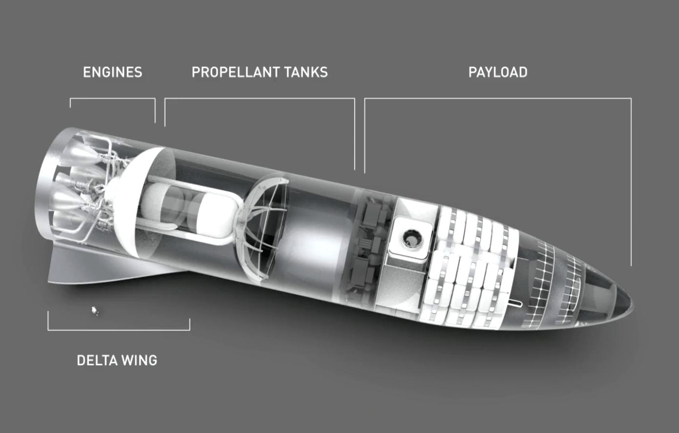 plan bfr fusée Space X