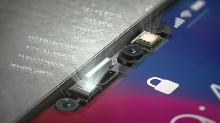 iPhone X basically has a Kinect on the front to enable Face
