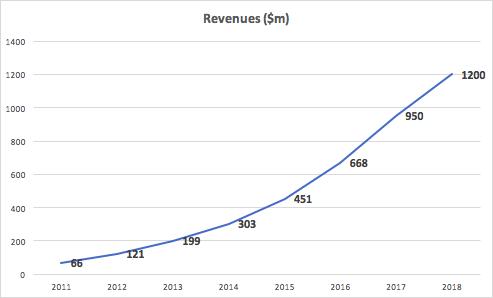 Is Symantec getting ready to buy Splunk? | TechCrunch