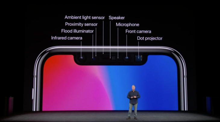 Apple brings face-tracking to ARKit on iPhone X   TechCrunch