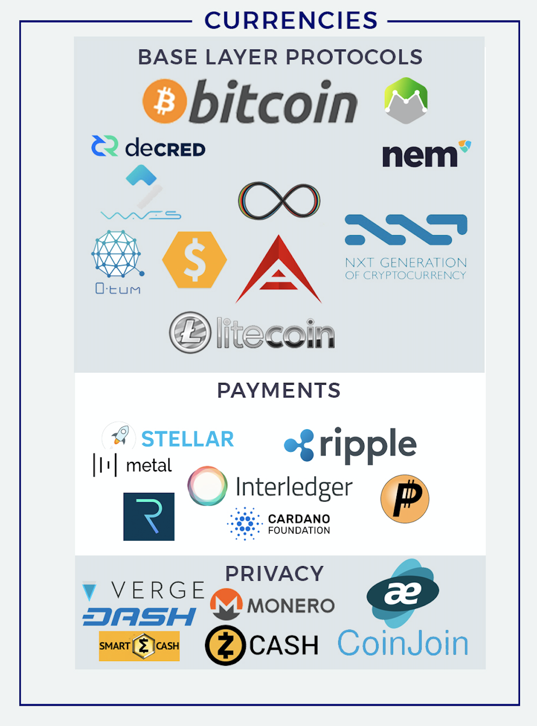 interledger cryptocurrency wallet