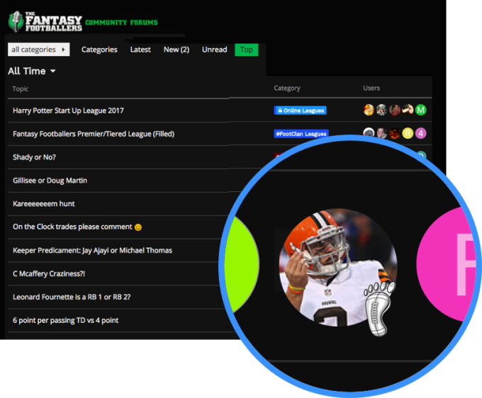 Patreon's API unlocks rewards across the web for art funders