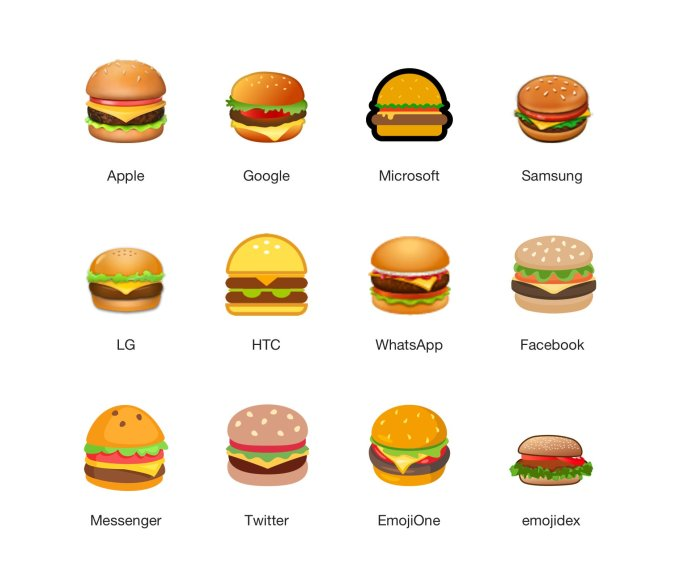 Whew Google Fixed The Burger Emoji In Android 81 Techcrunch
