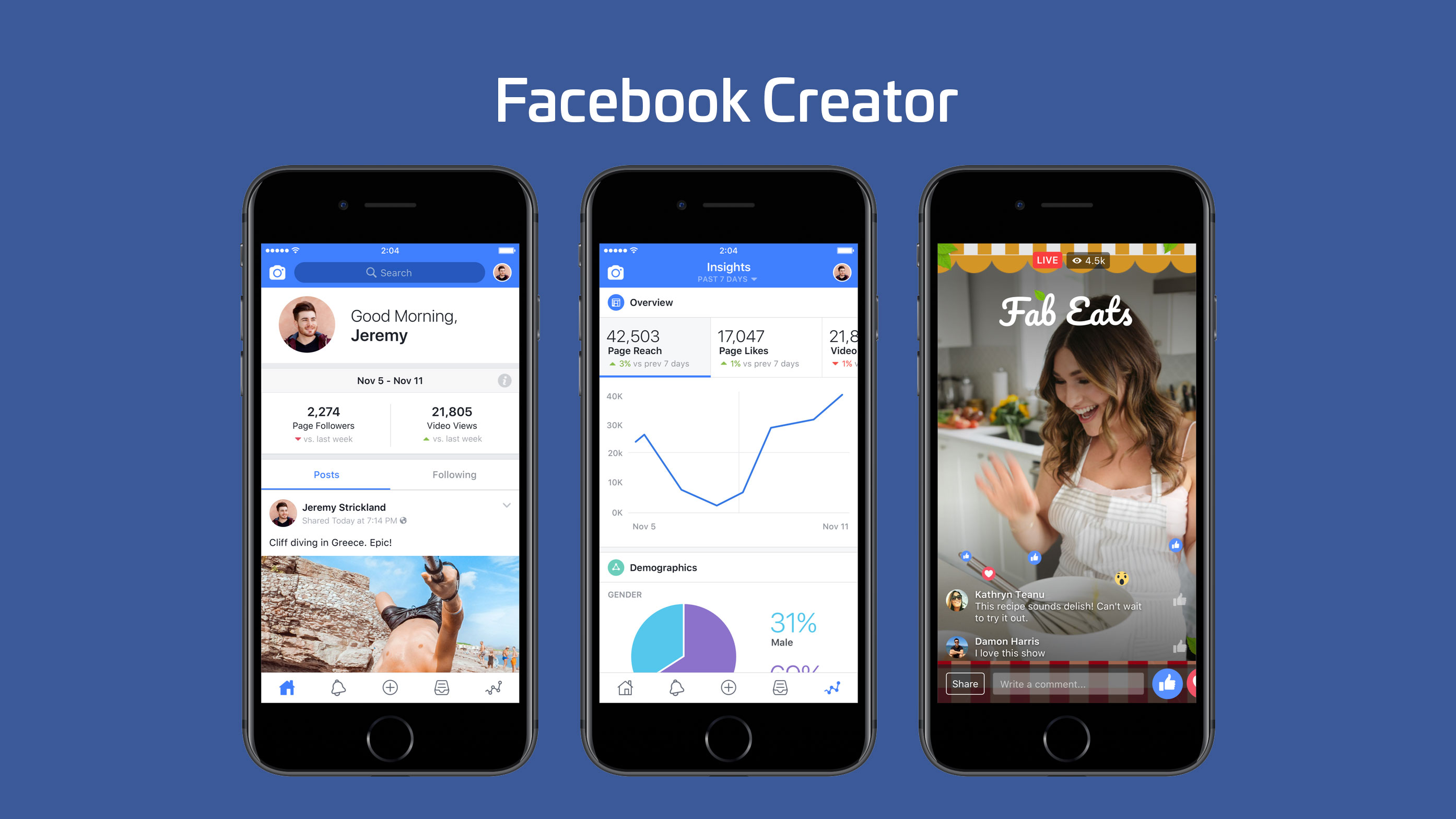 Facebook launches Creator app for influencers to build video