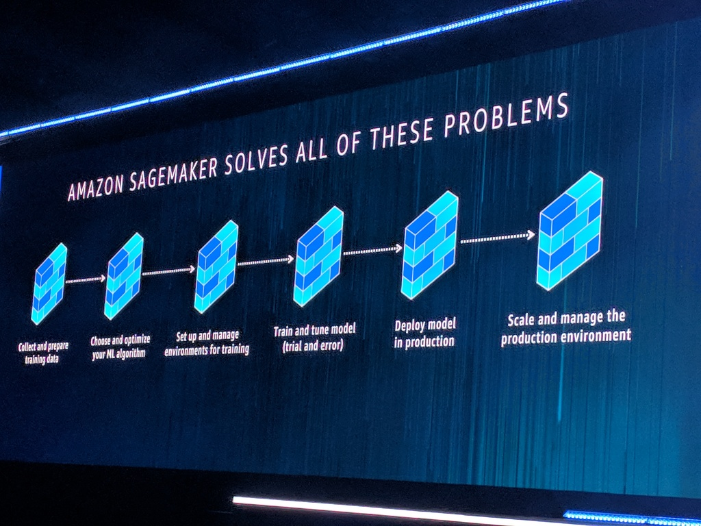 AWS releases SageMaker to make it easier to build and deploy machine