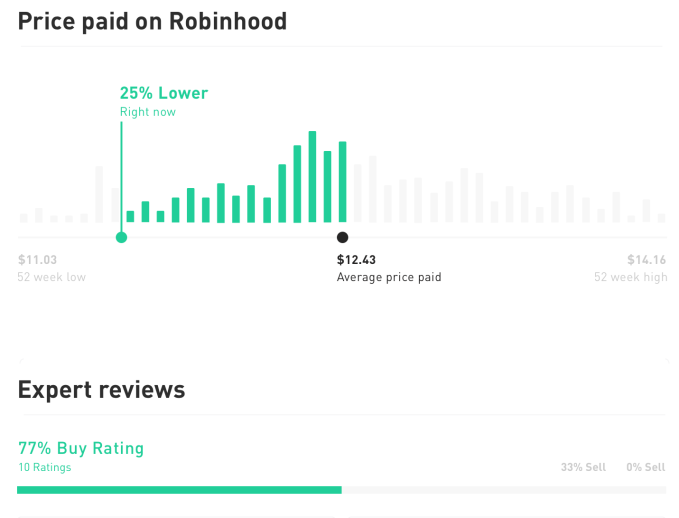 Robinhood stock trading comes to web with finance news for its 3M