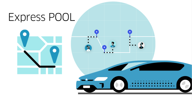 Cheapest Uber Option >> Uber Express Pool Offers The Cheapest Fare If You Ll Walk A Little